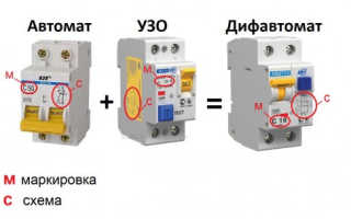 Какой дифавтомат выбрать для квартиры?