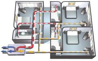 Как сделать дополнительную вентиляцию в квартире?