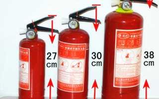 Какой огнетушитель лучше для квартиры?