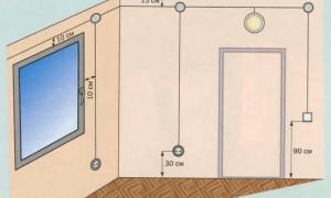 Сколько кабеля нужно для двухкомнатной квартиры?