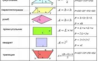 Как рассчитать квадратуру потолка?