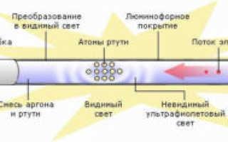 Как прозвонить люминесцентную лампу мультиметром?