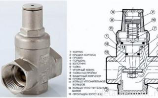 Как отрегулировать редуктор давления воды в квартире?