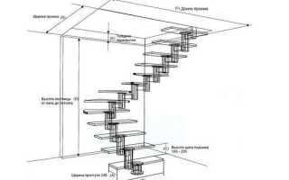 Как правильно рассчитать лестницу с площадкой?