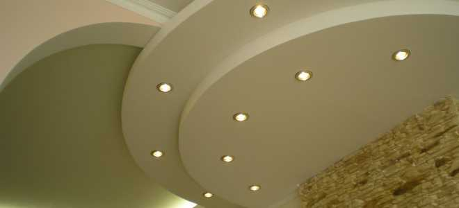 Очередность обшивки стен и потолка гипсокартоном
