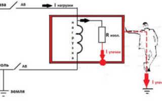 Как искать утечку тока в квартире?